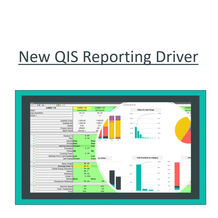 QIS Reporting Driver