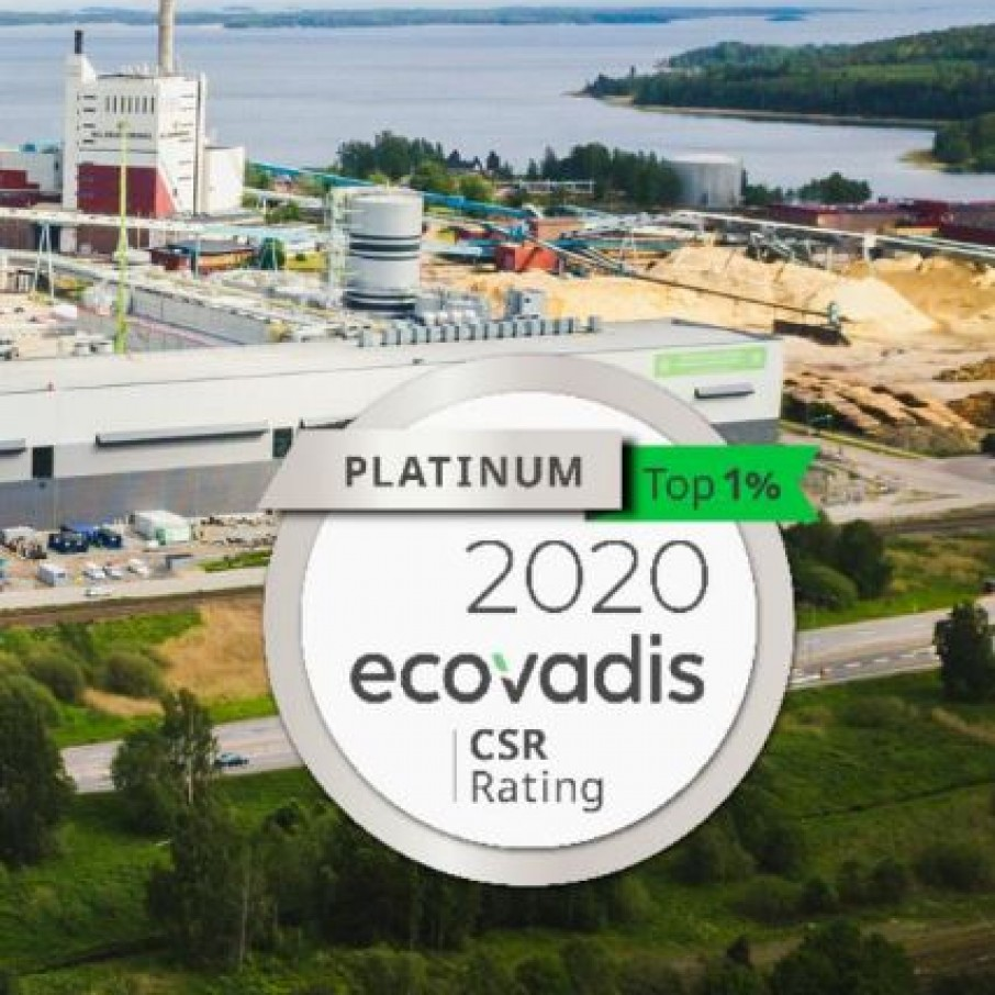 BillerudKorsnäs Achieves Number One In Global Sustainability Rating